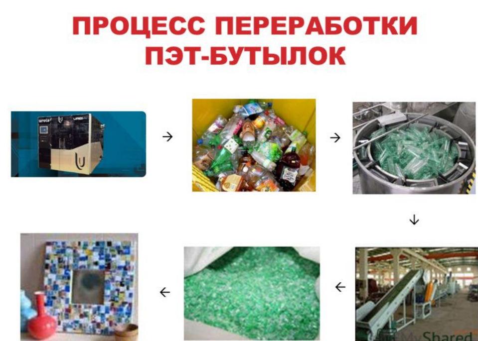 Как в домашних условиях переработать пластиковые бутылки 518