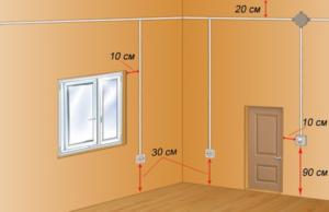 Схема правильной установки проводки от окон и дверей