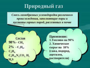 Что представляет собой природный газ