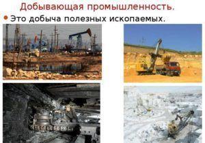 Добывающая промышленность России