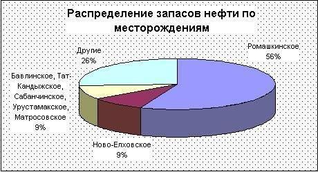 Реферат Монополия сущность и виды Антимонопольное