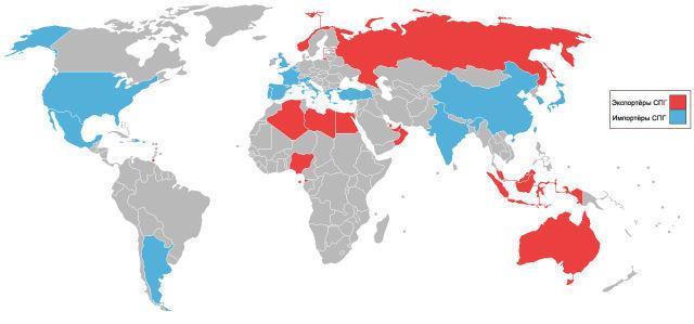 импортёры газа россии