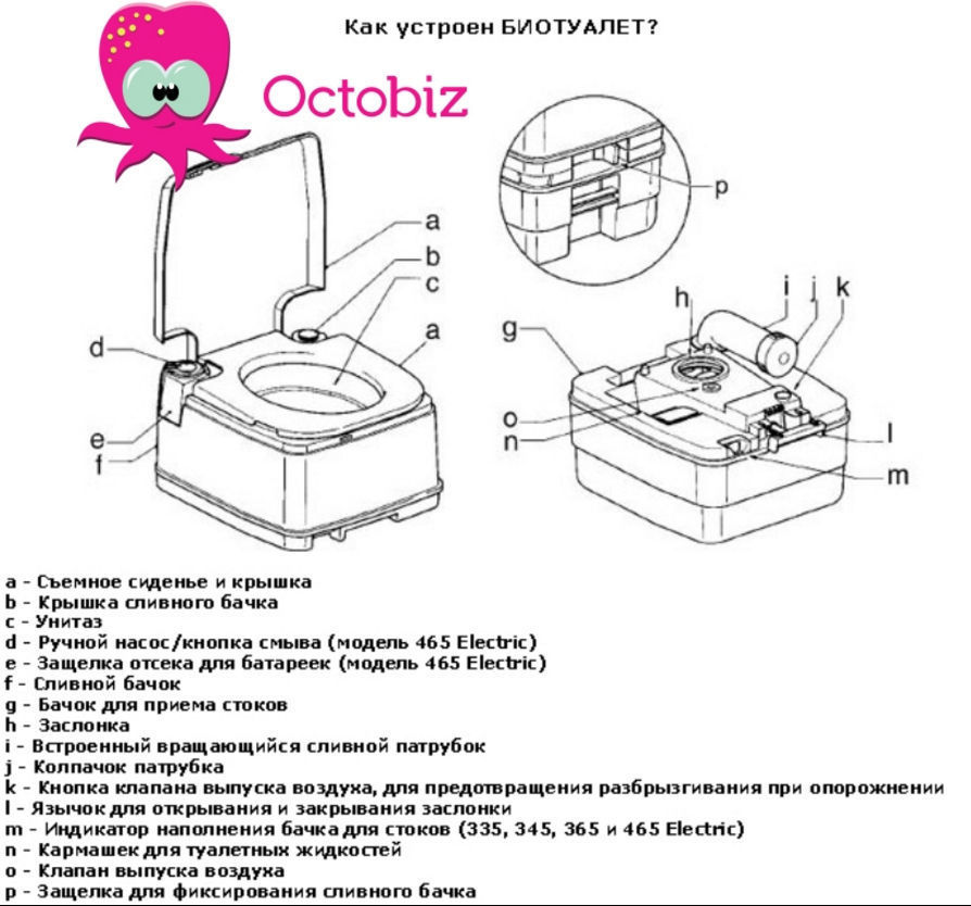 Как устроен биотуалет