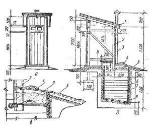 Как устроен дачный туалет с выгребной ямой, чертеж