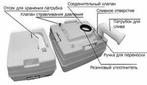 Как устроен портативный биотуалет