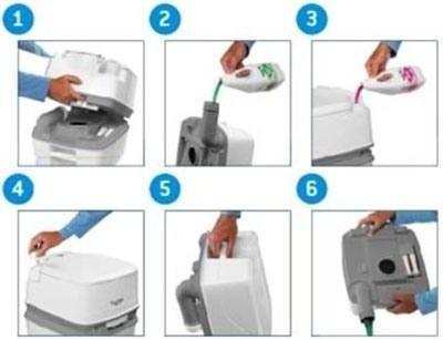 Схема использования биотуалетов