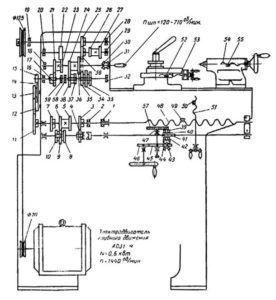 Схема кинематическая токарно-винторезного станка ТВ-4