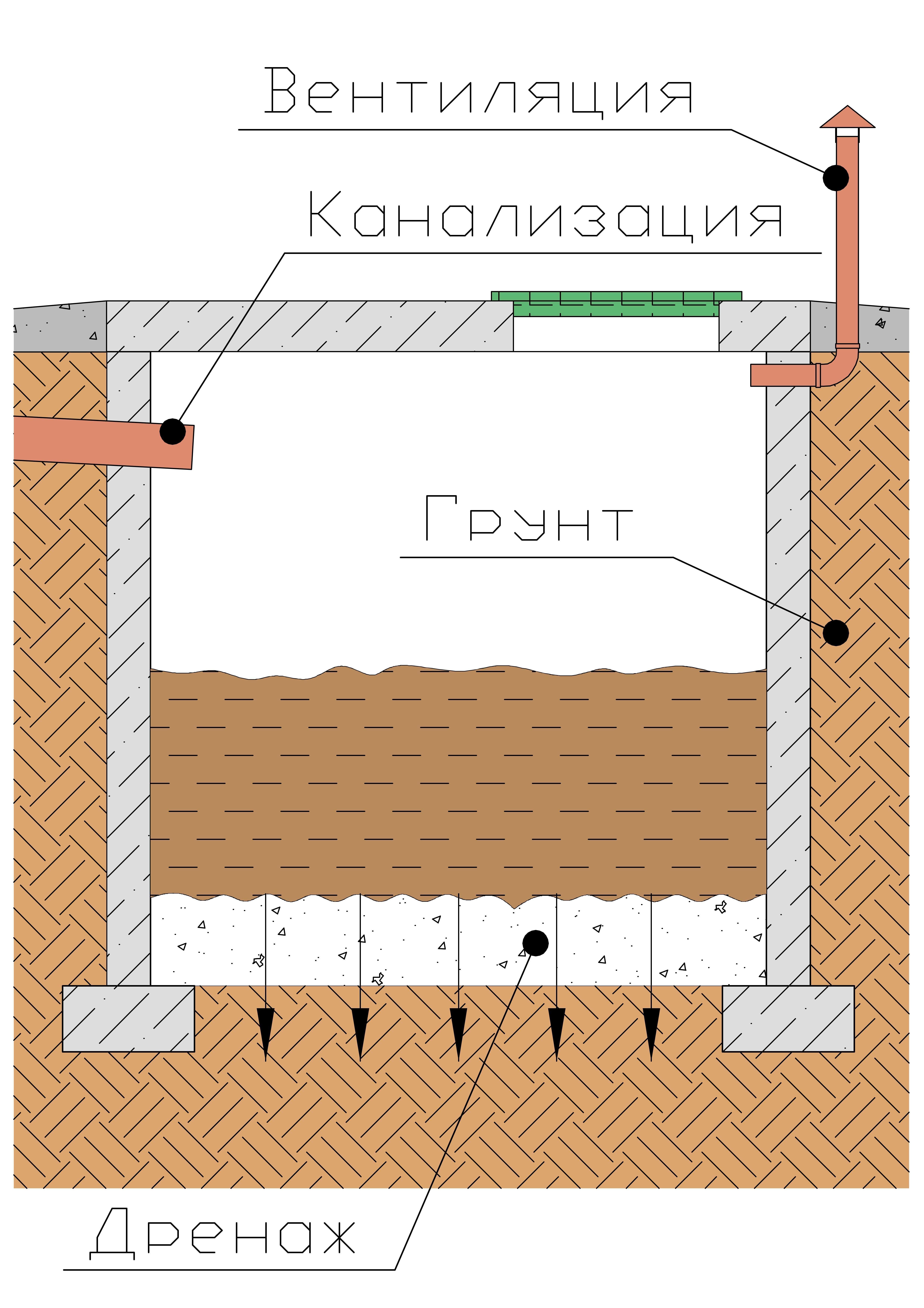 схема постройки крыши из профлиста