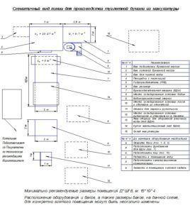 Схематический вид линий для производства туалетной бумаги