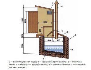 Система вытяжки и вентиляции в дачной кабине туалета