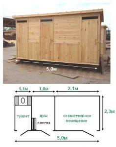 Вариант совмещения душа, туалета и хозяйственного помещения в одном блоке