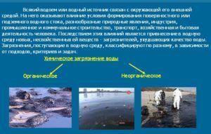 Химическое загрязнение природных вод