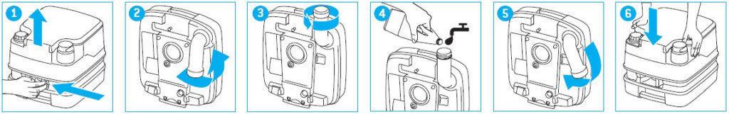Инструкция по заполнению биотуалета жидкостью