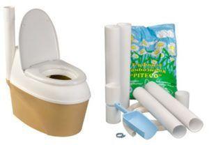 Комплектация торфяного туалета Питеко 506
