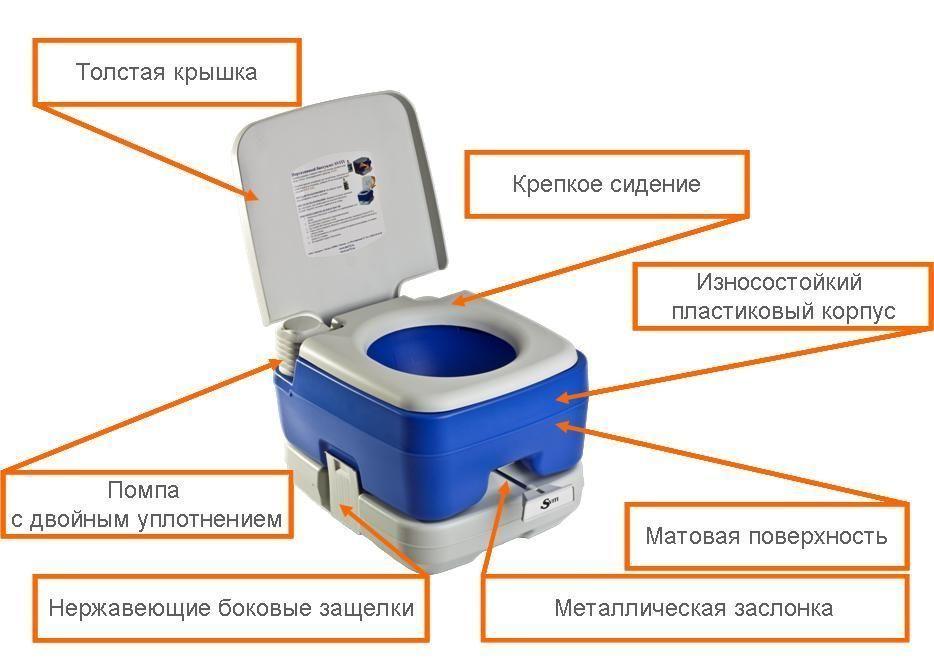 Портативный биотуалет Sviti 10L
