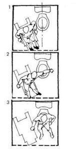 Схема пересаживания инвалида с коляски на унитаз