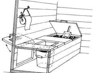 Схема торфяного туалета