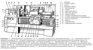 Устройство токарно-винторезного станка