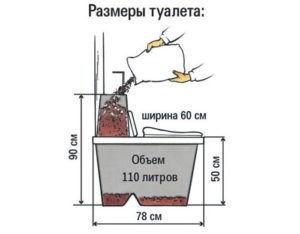 Заправка туалета торфом