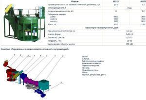 Дробелитейные машины предназначены для производства литой стальной и чугунной дроби