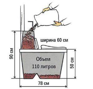 Габариты торфяного биотуалета