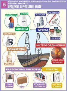 Какие преимущества даёт бизнес переработки нефти