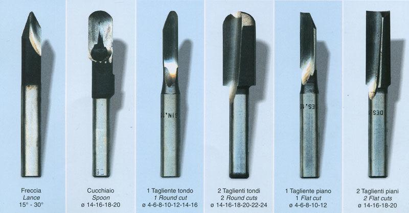 Фрез по металлу для фрезерного станка режущие способности абразивного инструмента