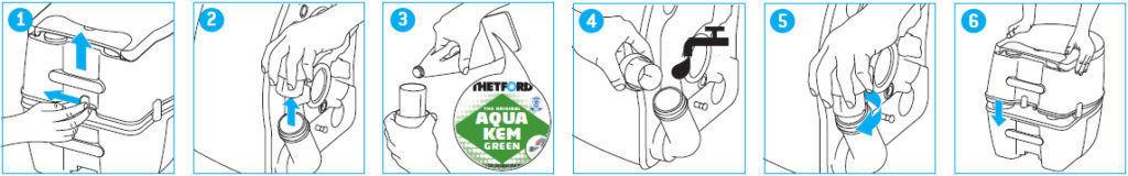 Подготовка нижнего бака к использованию Campa Green