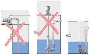 Правильное подключение насосного оборудования