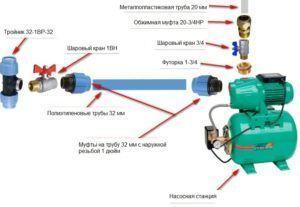 Схема сборки и подключения насосной станции