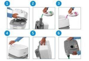 Схема заправки и чистка биотуалета