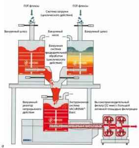Система переработки тары