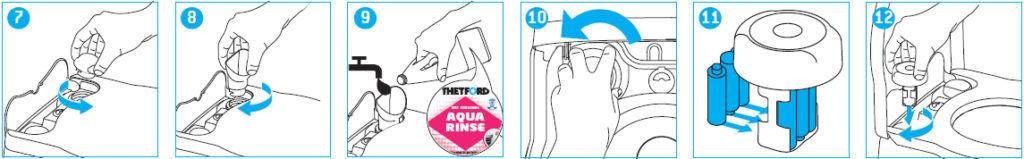 Жидкость для смывного бачка Aqua Rinse - инструкция