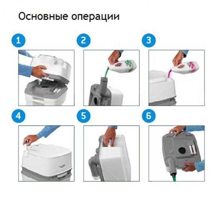 Основные операции заливки жидкости в биотуалет