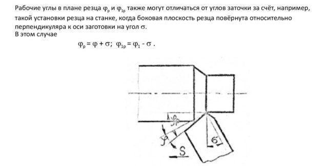 Геометрические параметры строгального резца