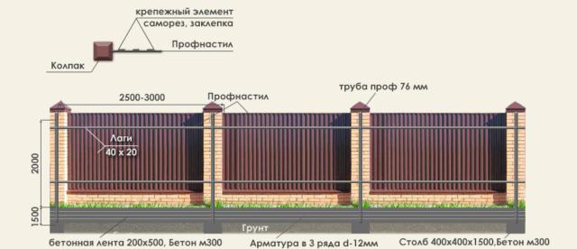 Схема строительства столба из металла