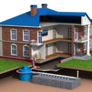 Вопрос №3 - Можно ли сделать скважину под фундаментом дома?