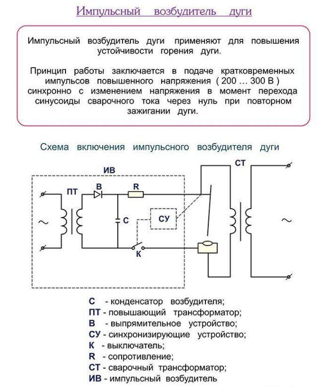 Осциллятор сварочного аппарата импульсный