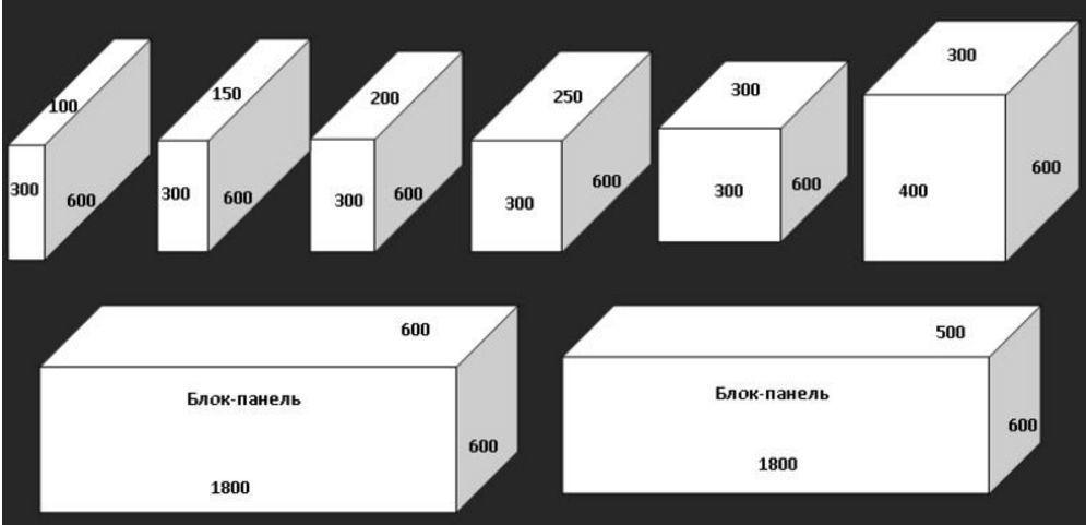 размер пеноблоков