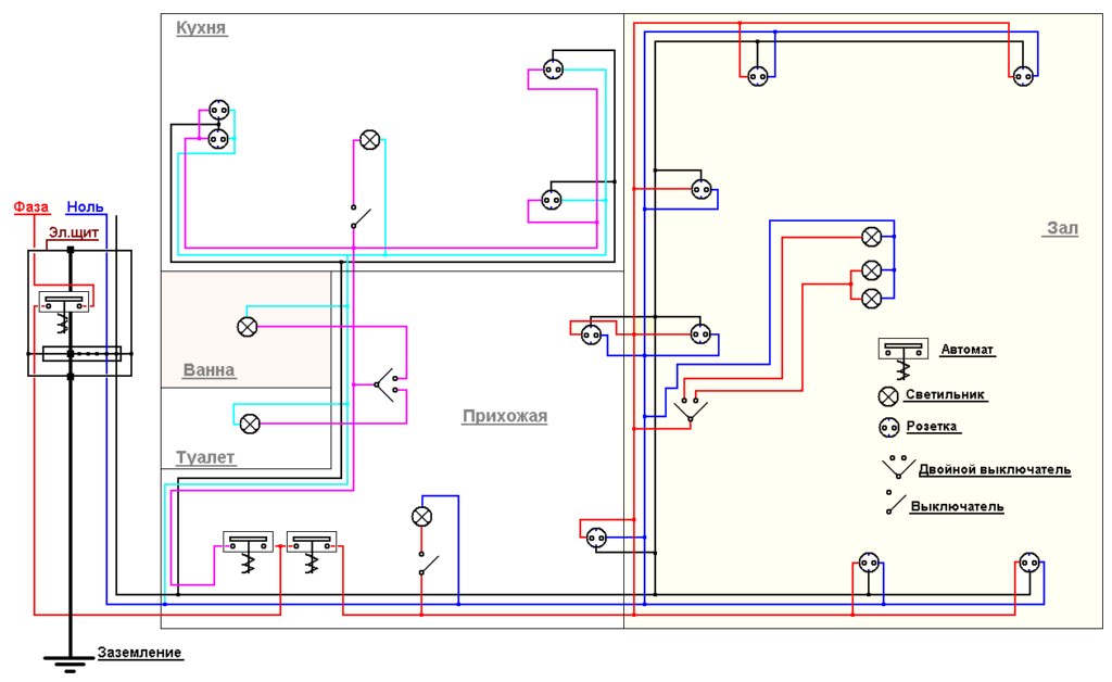 План электрики в однокомнатной квартире