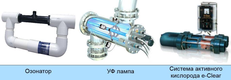 Система очистки воды бромом