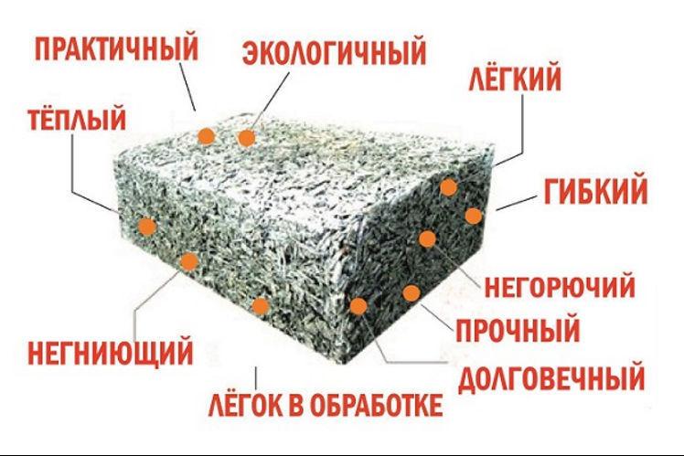 свойства арболитовых блоков