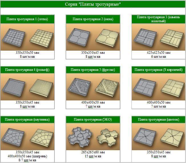 Формы и размеры тротуарных плит