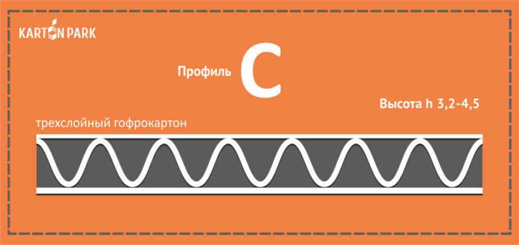 Трехслойный гофрокартон профиля С