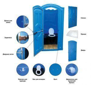 Из чего состоит туалетная кабина (мобильный биотуалет)