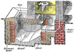 Установка лофт-клозета дома