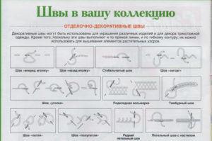 Отделочно декоративные швы