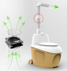 Действие вентилятора в биотуалете