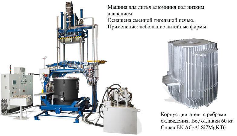 Литейная машина фирмы KURTZ
