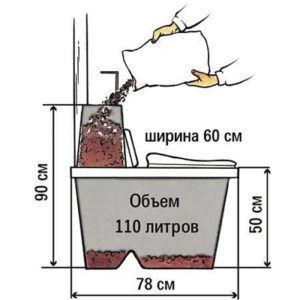 Размер биотуалета Piteco 505 не занимает много места и очень удобен на даче